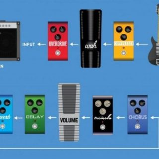 How to use amp distortion with pedal effects – by Wampler & Strymon