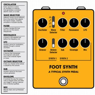 How Synth Pedals Work