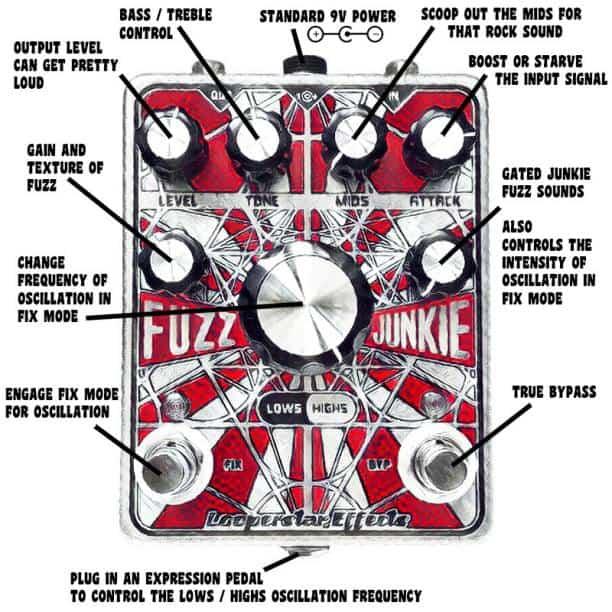 Looperstar Effects Fuzz Junkie